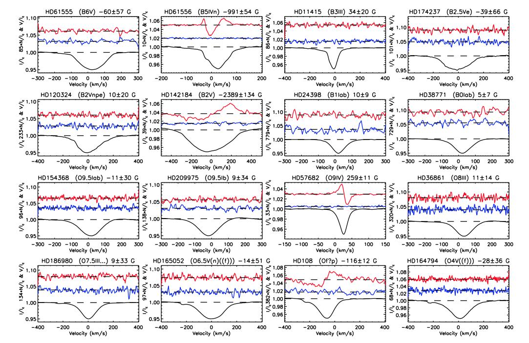 Magnetism In Massive Stars Astrobites